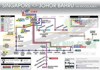Diagram on Bus Services From Singapore to Johor Bahru via Woodlands